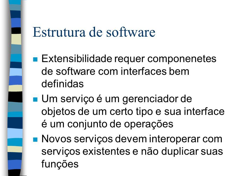 Estrutura de software Extensibilidade requer componenetes de software com interfaces bem definidas.
