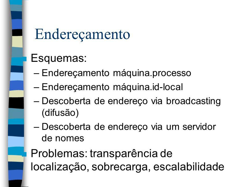 Endereçamento Esquemas:
