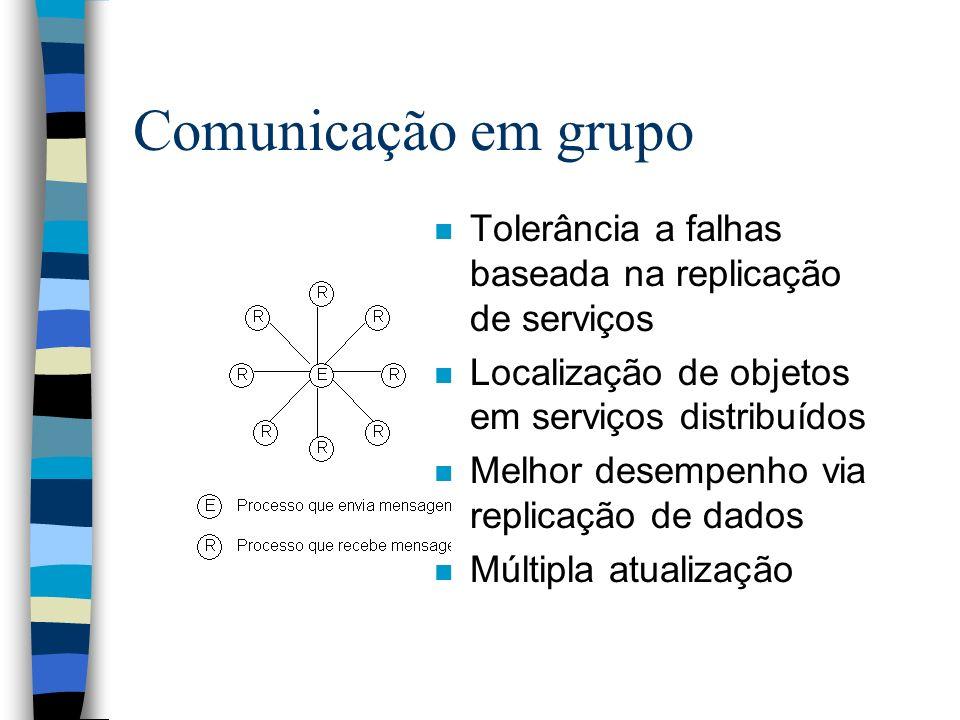 3/25/2017 Comunicação em grupo. Tolerância a falhas baseada na replicação de serviços. Localização de objetos em serviços distribuídos.