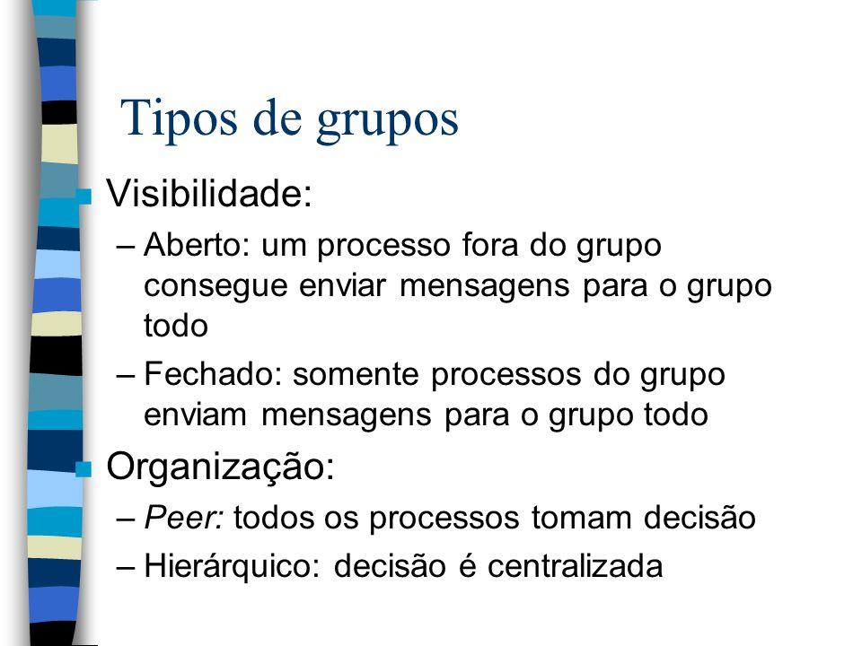 Tipos de grupos Visibilidade: Organização:
