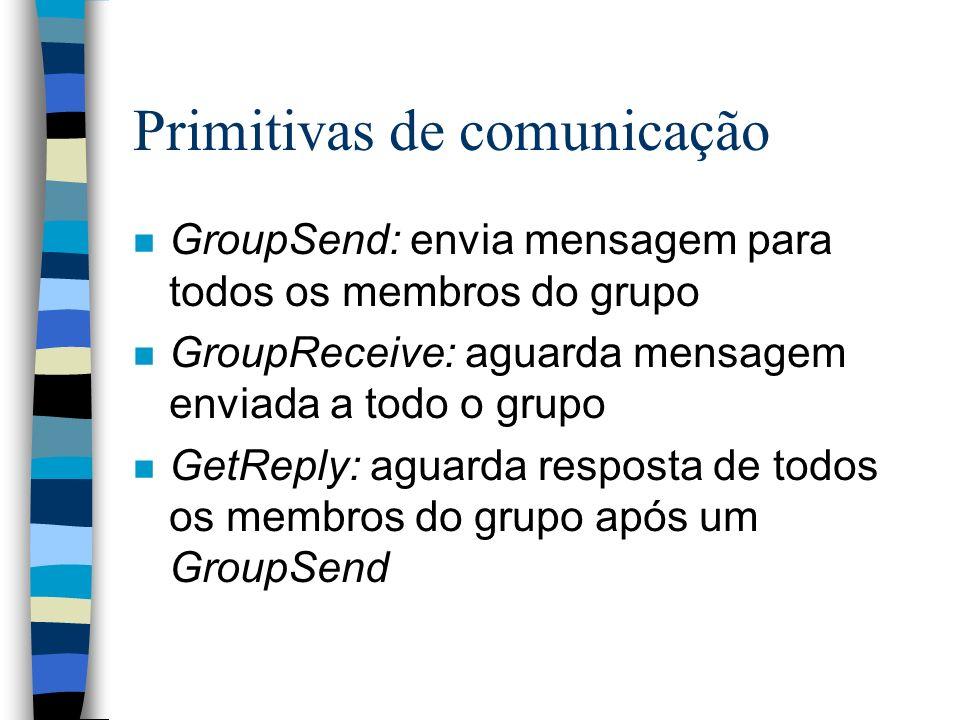 Primitivas de comunicação