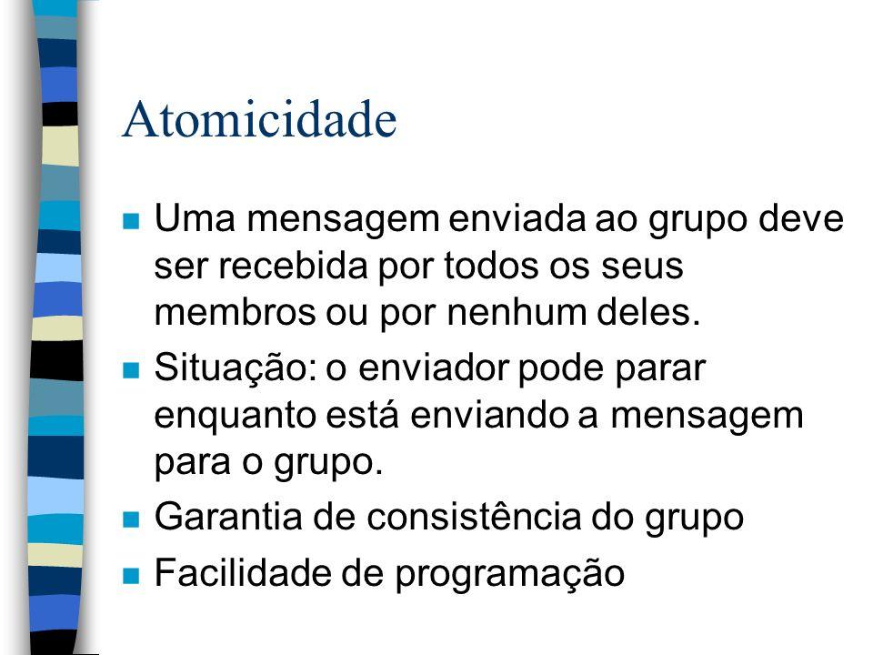 3/25/2017 Atomicidade. Uma mensagem enviada ao grupo deve ser recebida por todos os seus membros ou por nenhum deles.
