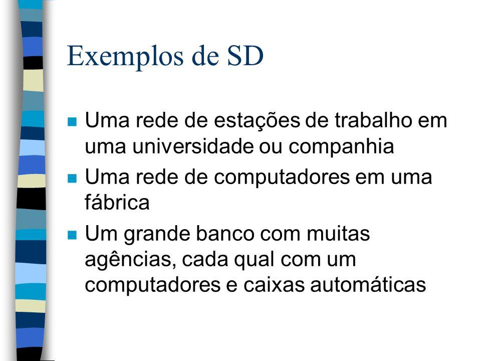 3/25/2017 Exemplos de SD. Uma rede de estações de trabalho em uma universidade ou companhia. Uma rede de computadores em uma fábrica.