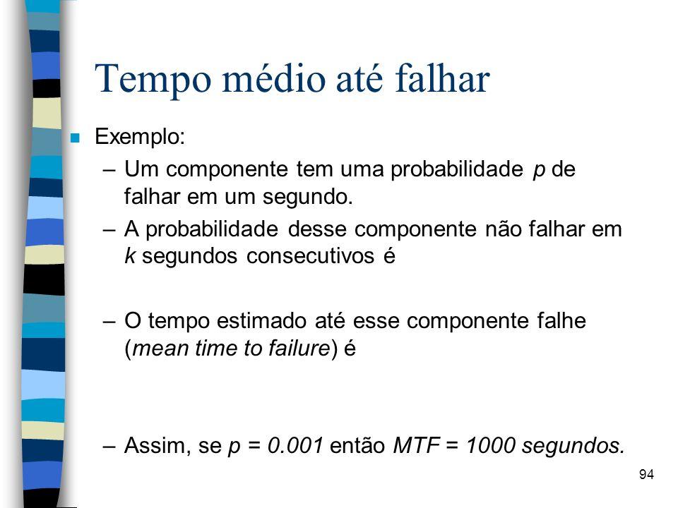 Tempo médio até falhar Exemplo: