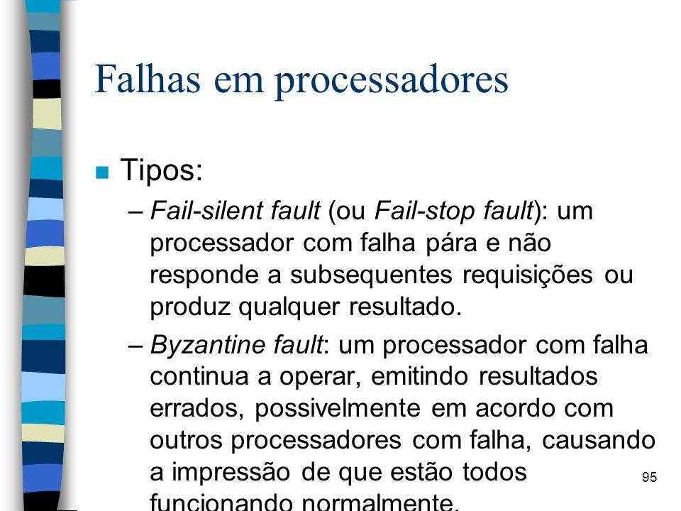 Falhas em processadores