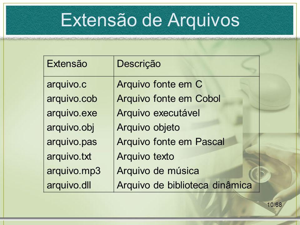 Extensão de Arquivos Extensão Descrição arquivo.c arquivo.cob