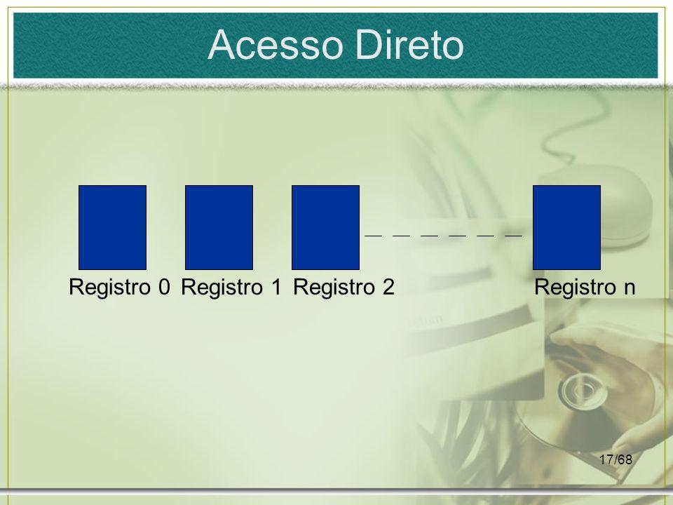 Acesso Direto Registro 0 Registro 1 Registro 2 Registro n