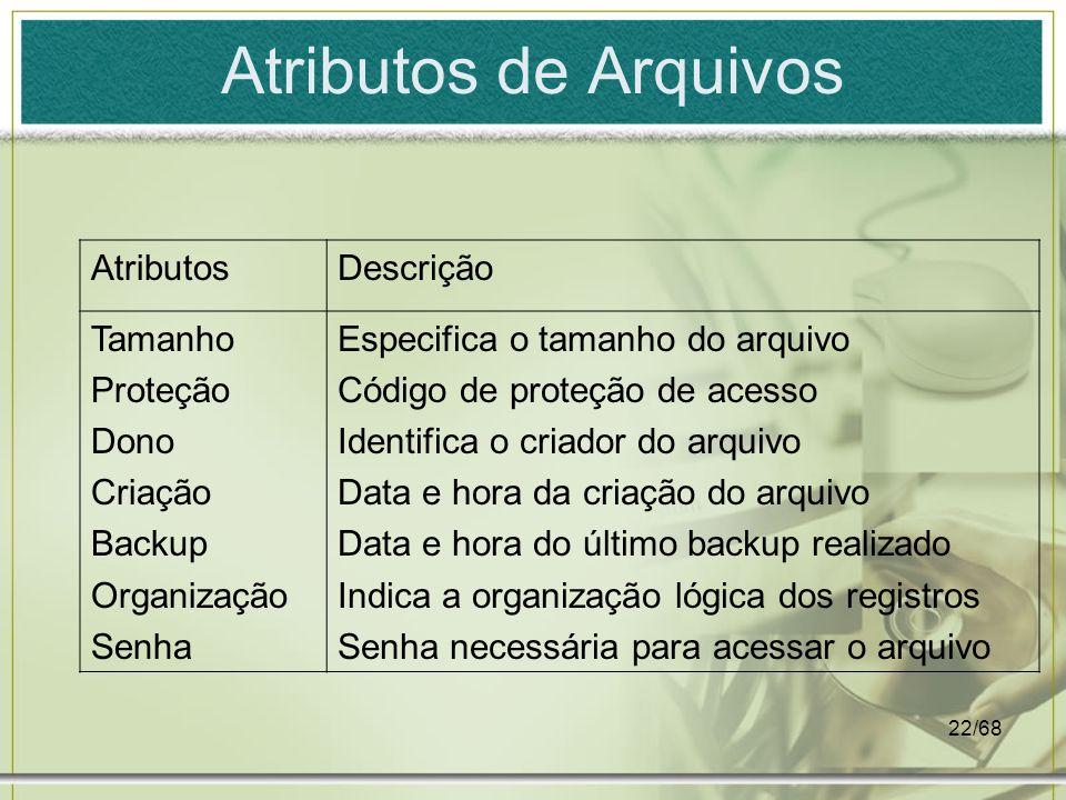 Atributos de Arquivos Atributos Descrição Tamanho Proteção Dono