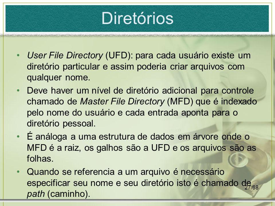Diretórios User File Directory (UFD): para cada usuário existe um diretório particular e assim poderia criar arquivos com qualquer nome.