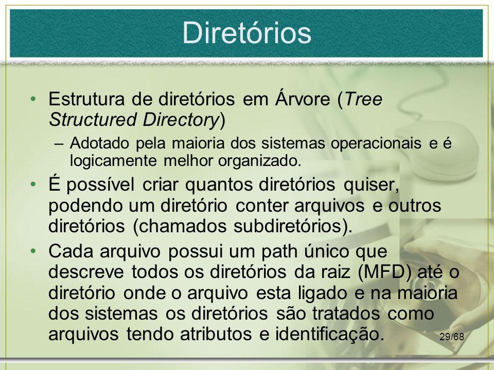 Diretórios Estrutura de diretórios em Árvore (Tree Structured Directory)