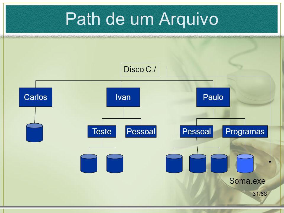Path de um Arquivo Disco C:/ Carlos Ivan Paulo Teste Pessoal Pessoal
