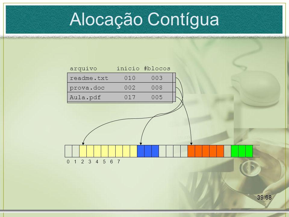 Alocação Contígua arquivo inicio #blocos readme.txt 010 003