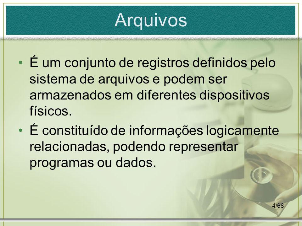 Arquivos É um conjunto de registros definidos pelo sistema de arquivos e podem ser armazenados em diferentes dispositivos físicos.