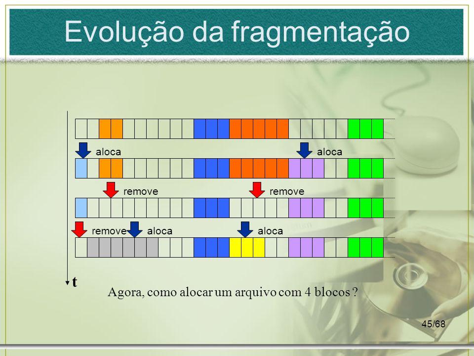 Evolução da fragmentação