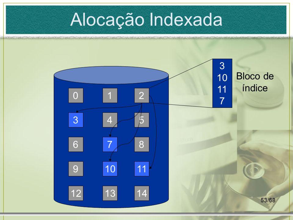 Alocação Indexada 3 10 11 7 Bloco de índice 1 2 3 4 5 6 7 8 9 10 11 12