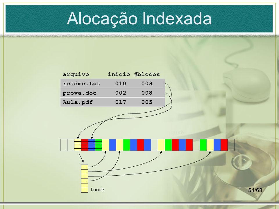 Alocação Indexada arquivo inicio #blocos readme.txt 010 003