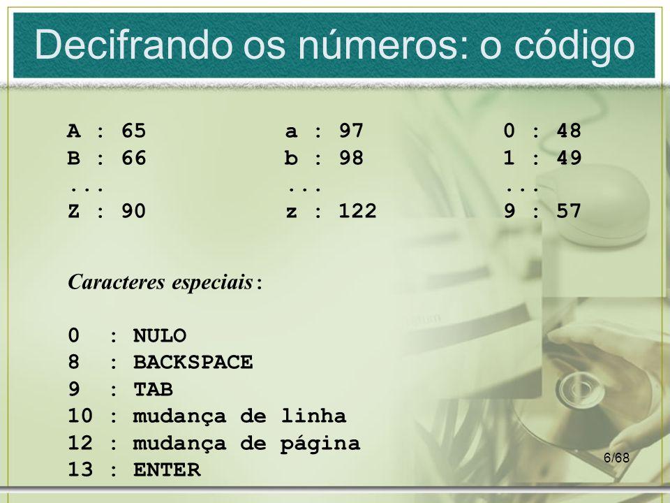 Decifrando os números: o código