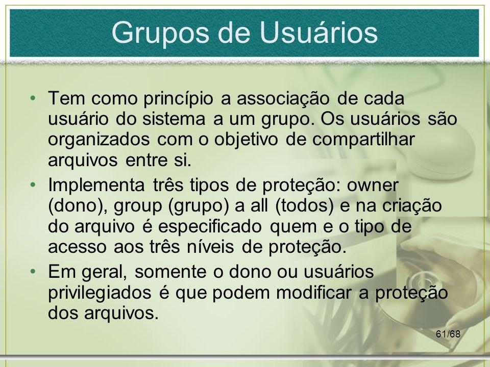 Grupos de Usuários