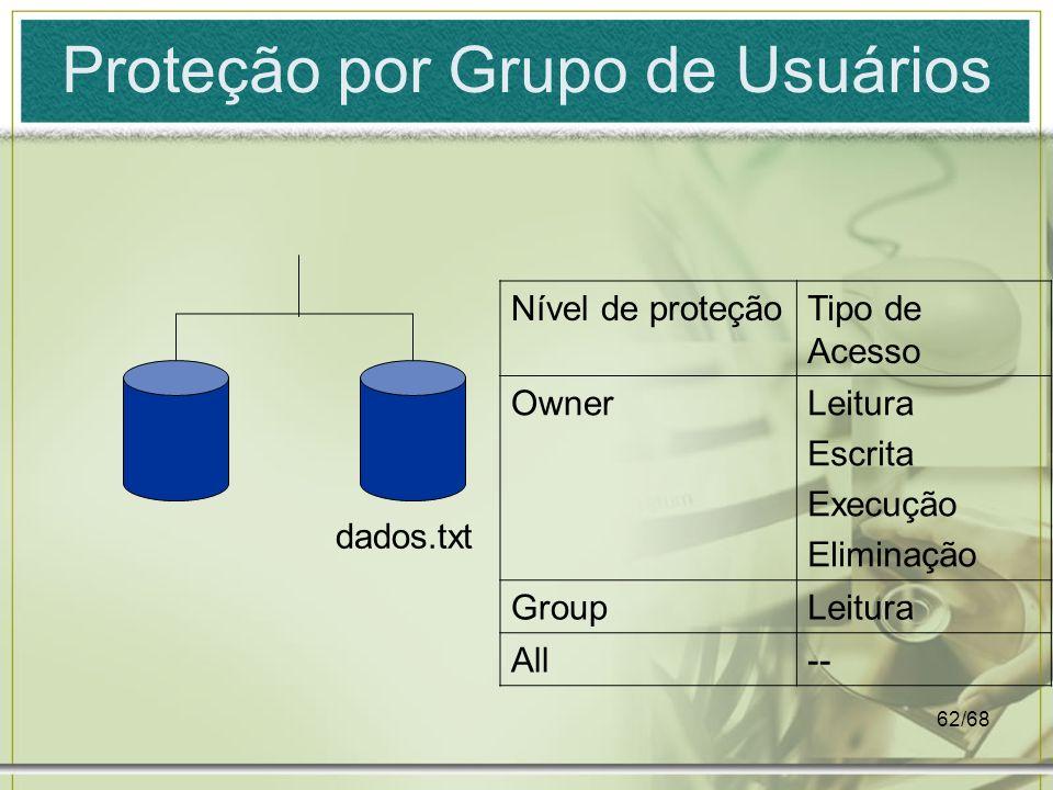 Proteção por Grupo de Usuários