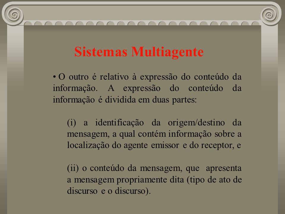 Sistemas MultiagenteO outro é relativo à expressão do conteúdo da informação. A expressão do conteúdo da informação é dividida em duas partes: