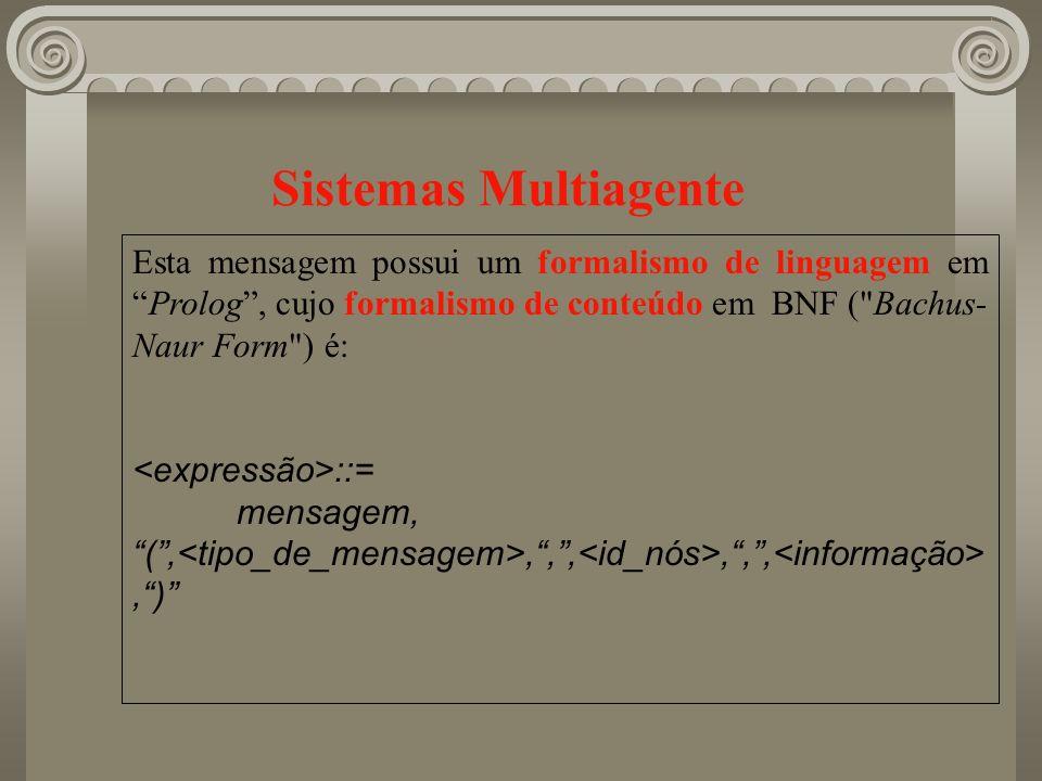 Sistemas MultiagenteEsta mensagem possui um formalismo de linguagem em Prolog , cujo formalismo de conteúdo em BNF ( Bachus-Naur Form ) é: