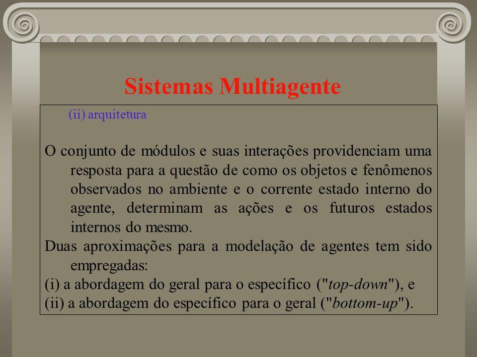 Sistemas Multiagente (ii) arquitetura.