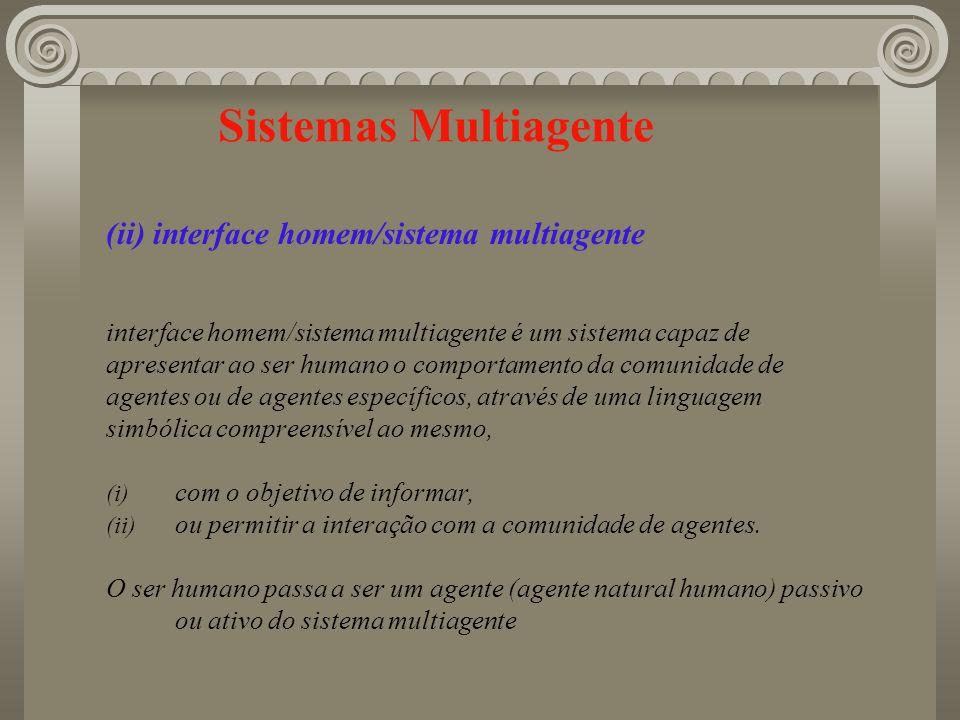 Sistemas Multiagente (ii) interface homem/sistema multiagente Uma
