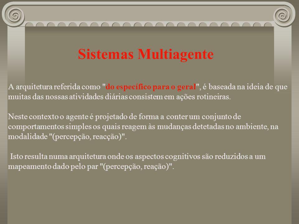 Sistemas Multiagente