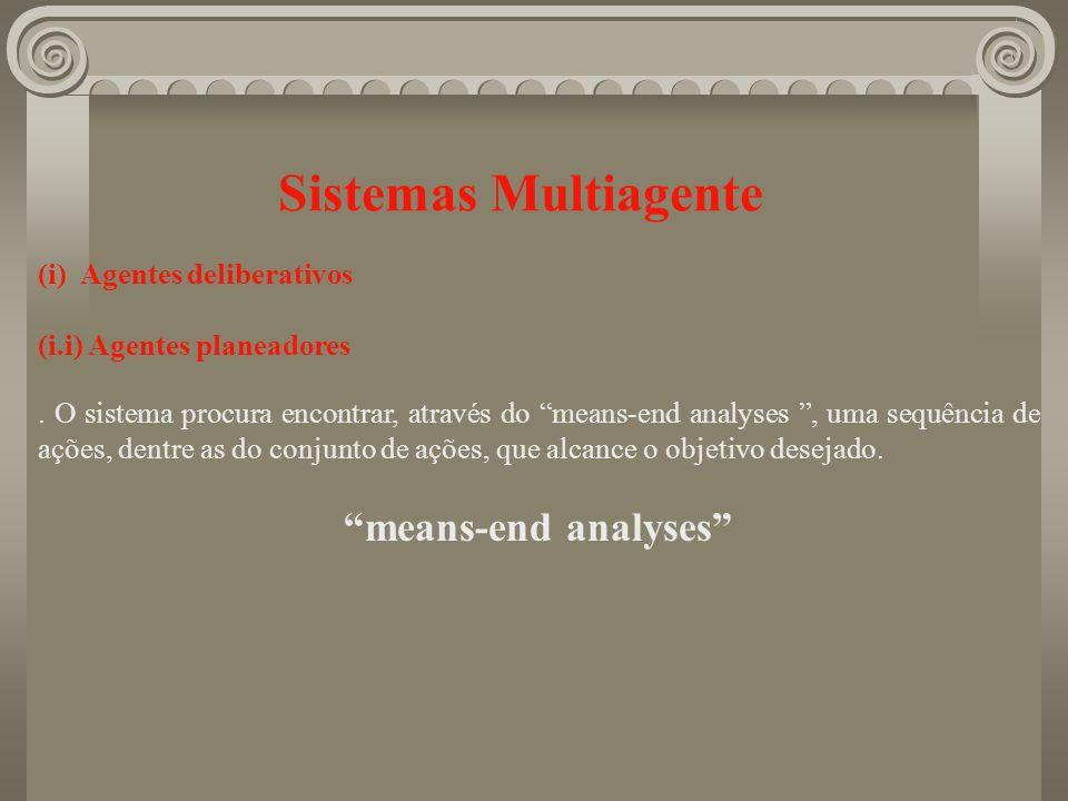 Sistemas Multiagente means-end analyses (i) Agentes deliberativos
