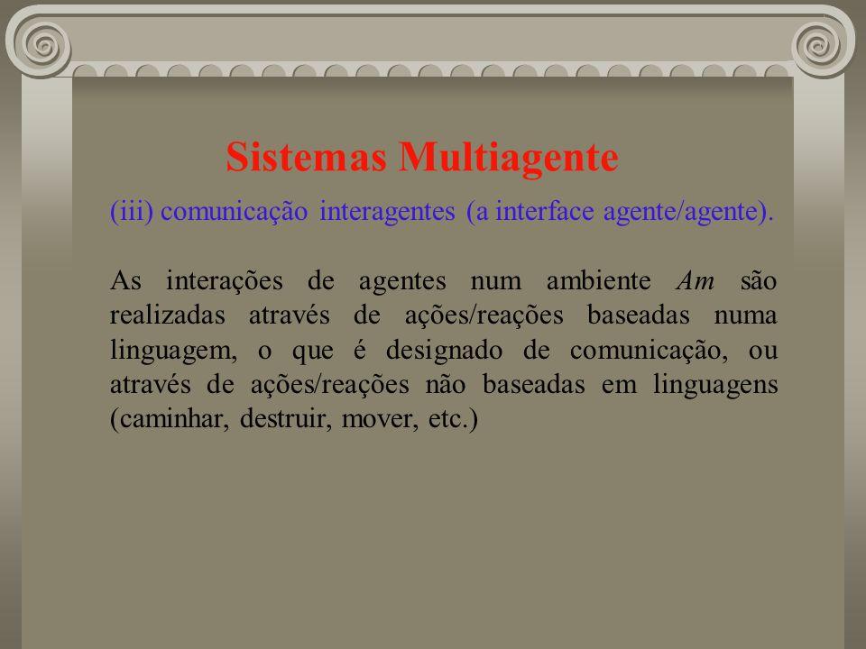 Sistemas Multiagente (iii) comunicação interagentes (a interface agente/agente).