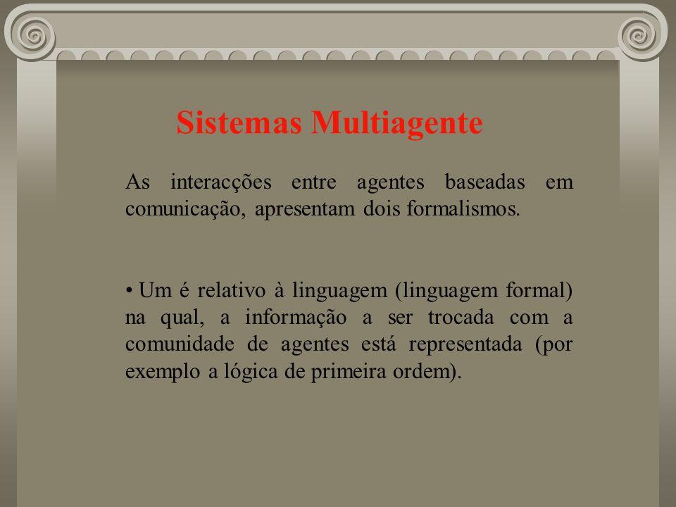 Sistemas Multiagente As interacções entre agentes baseadas em comunicação, apresentam dois formalismos.