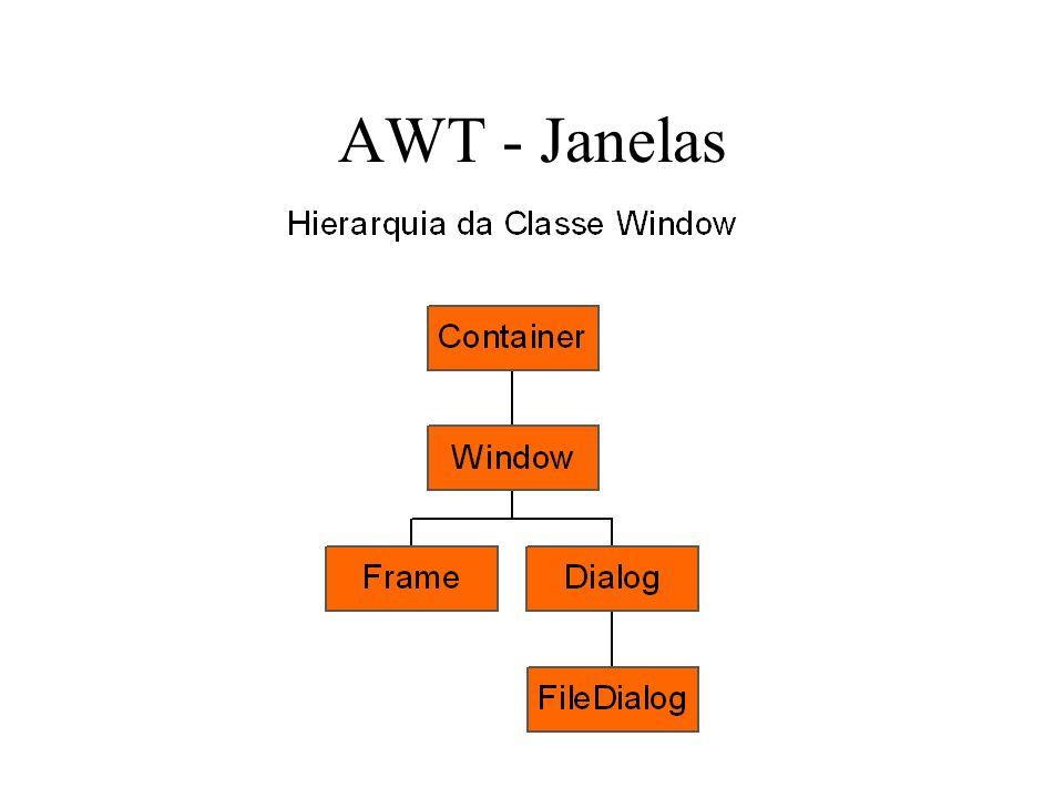 AWT - Janelas