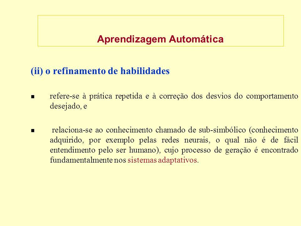 Aprendizagem Automática