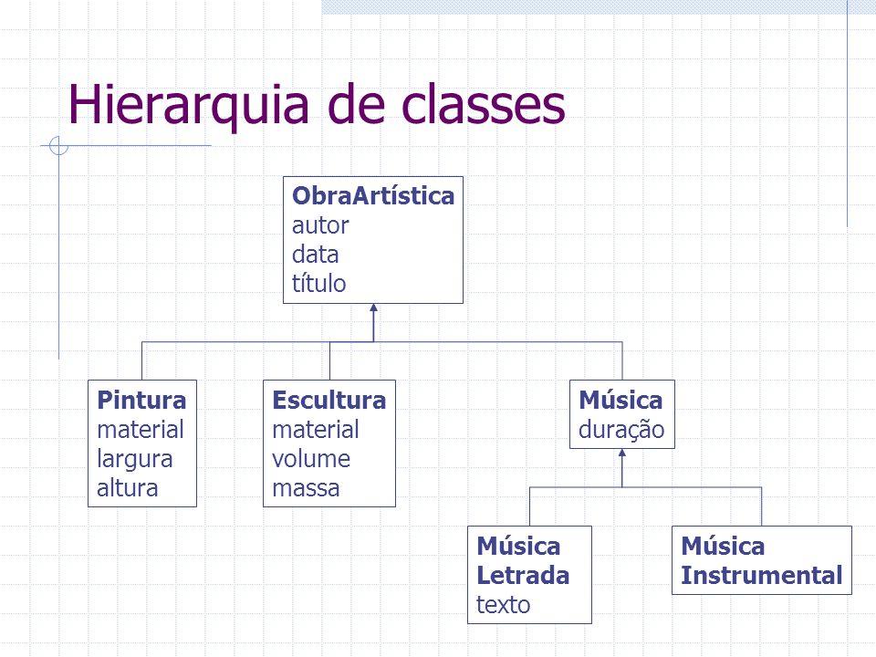 Hierarquia de classes ObraArtística autor data título Pintura material