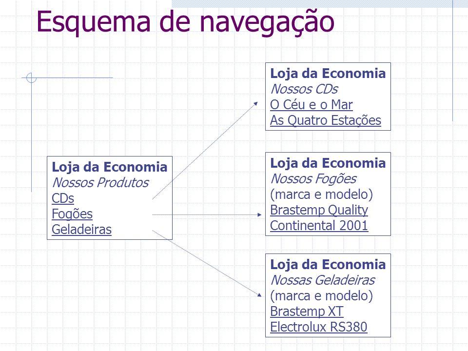 Esquema de navegação Loja da Economia Nossos CDs O Céu e o Mar