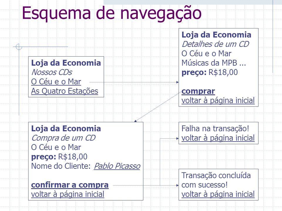 Esquema de navegação Loja da Economia Detalhes de um CD O Céu e o Mar