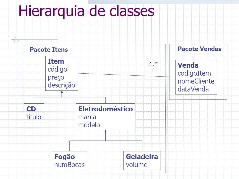 Hierarquia de classes Item código preço descrição Venda codigoItem