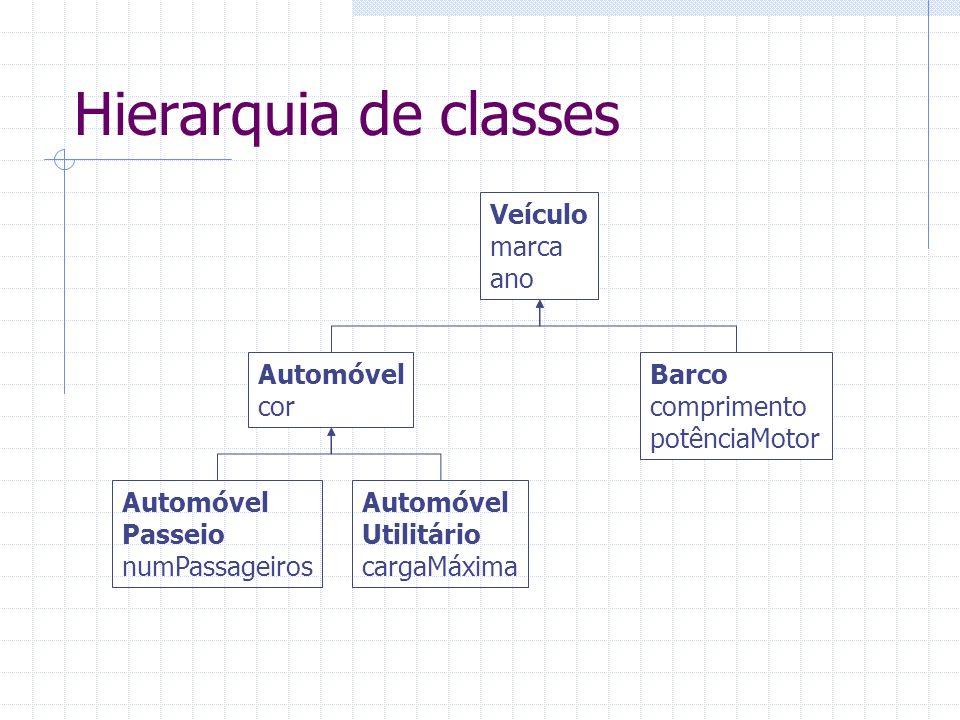 Hierarquia de classes Veículo marca ano Automóvel cor Barco
