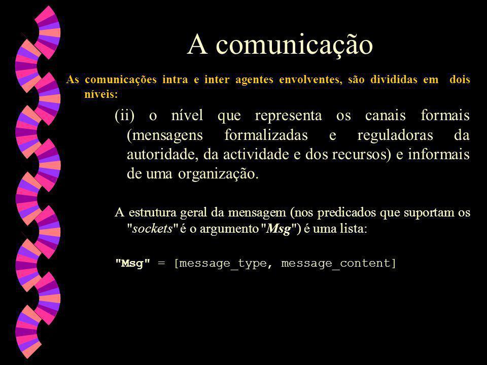 A comunicação As comunicações intra e inter agentes envolventes, são divididas em dois níveis: