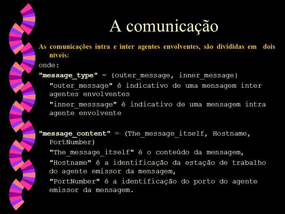 A comunicação As comunicações intra e inter agentes envolventes, são divididas em dois níveis: onde: