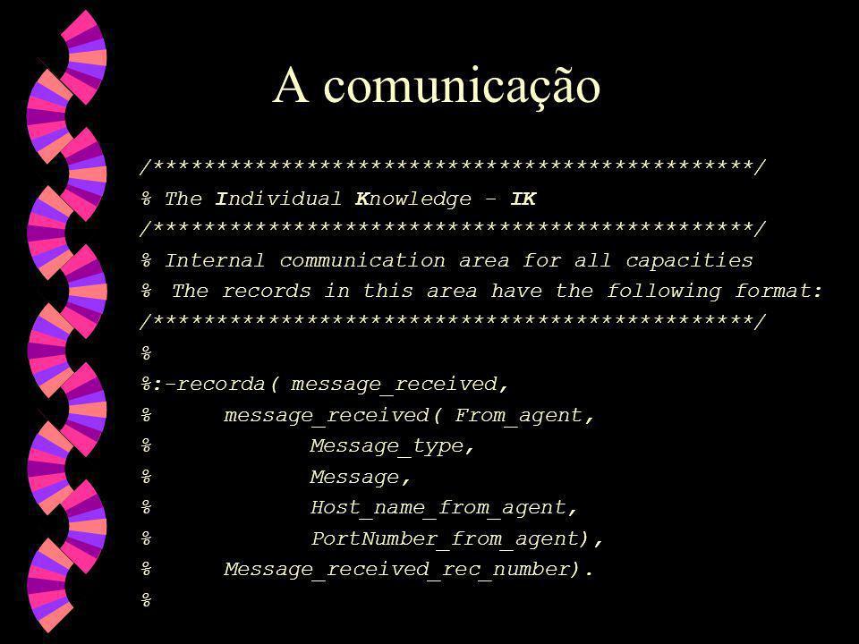 A comunicação /***********************************************/