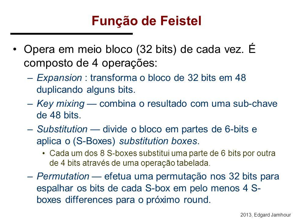 Função de Feistel Opera em meio bloco (32 bits) de cada vez. É composto de 4 operações: