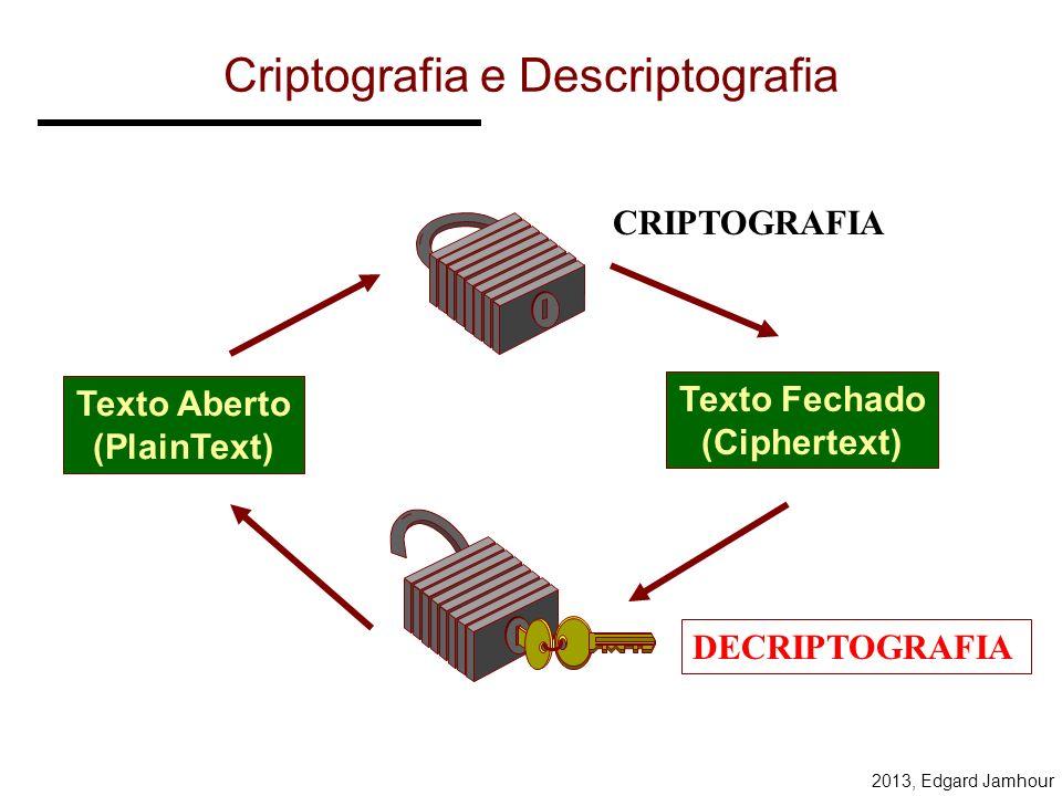 Criptografia e Descriptografia