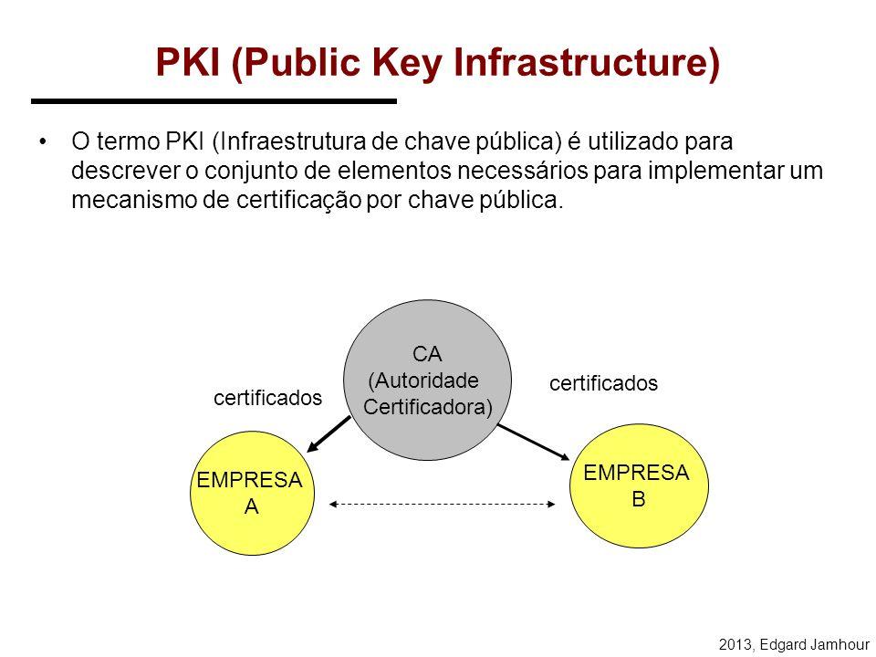 PKI (Public Key Infrastructure)