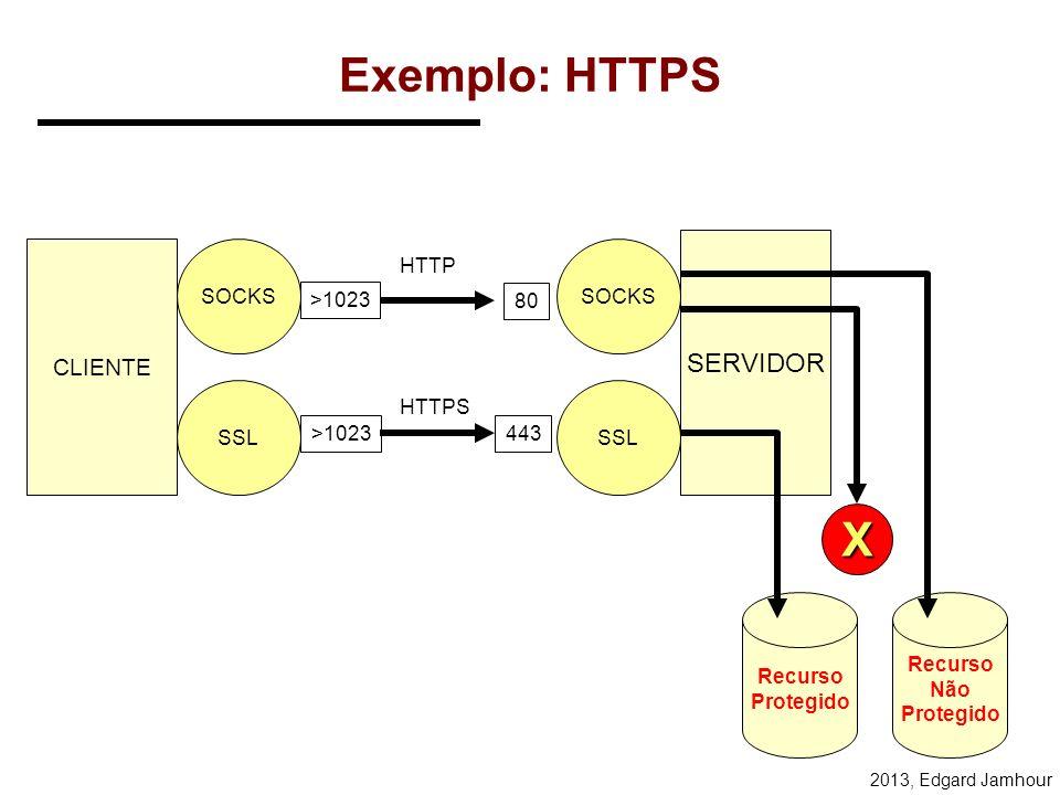 Exemplo: HTTPS X SERVIDOR CLIENTE SOCKS SOCKS HTTP >1023 80 SSL SSL