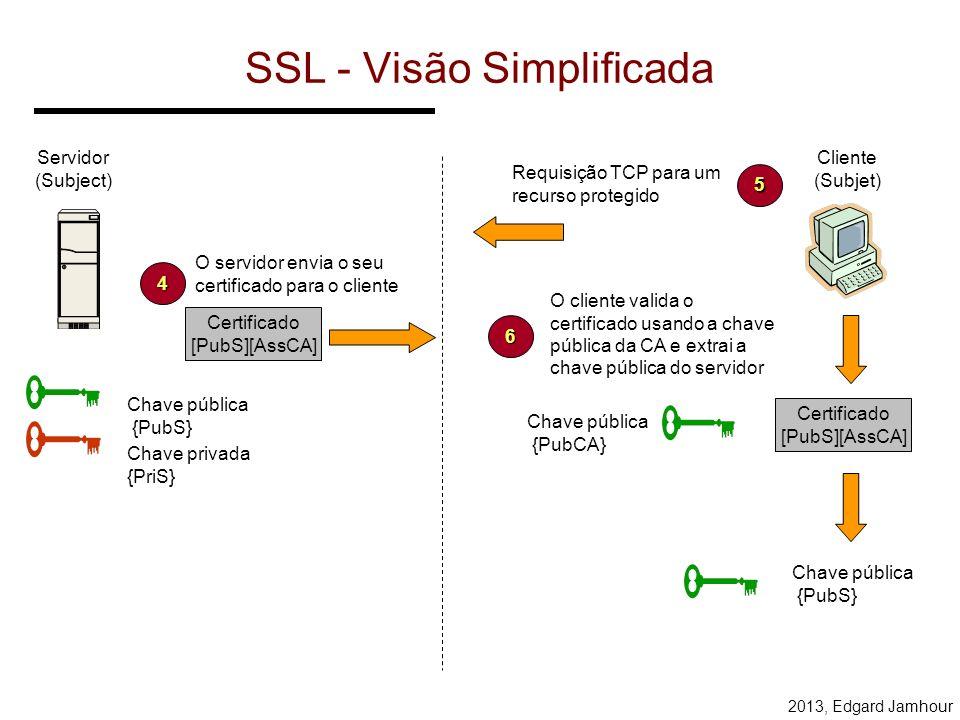 SSL - Visão Simplificada