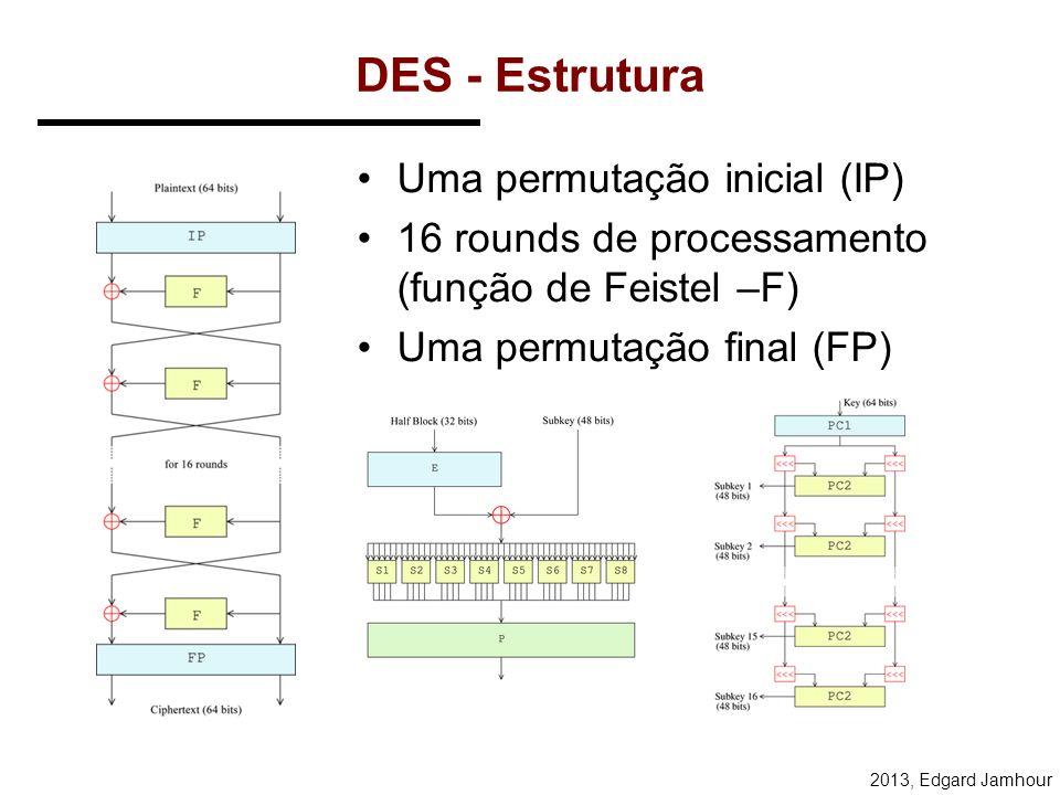 DES - Estrutura Uma permutação inicial (IP)