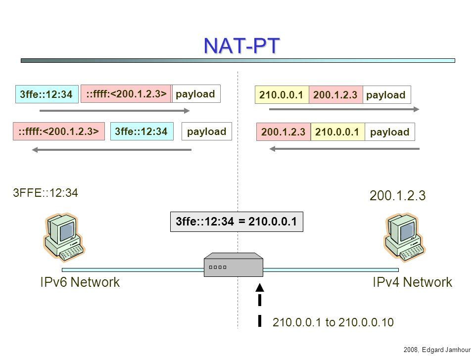 NAT-PT 200.1.2.3 IPv6 Network IPv4 Network 3FFE::12:34