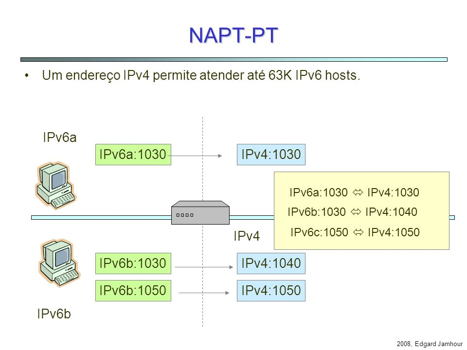 NAPT-PT Um endereço IPv4 permite atender até 63K IPv6 hosts. IPv6a