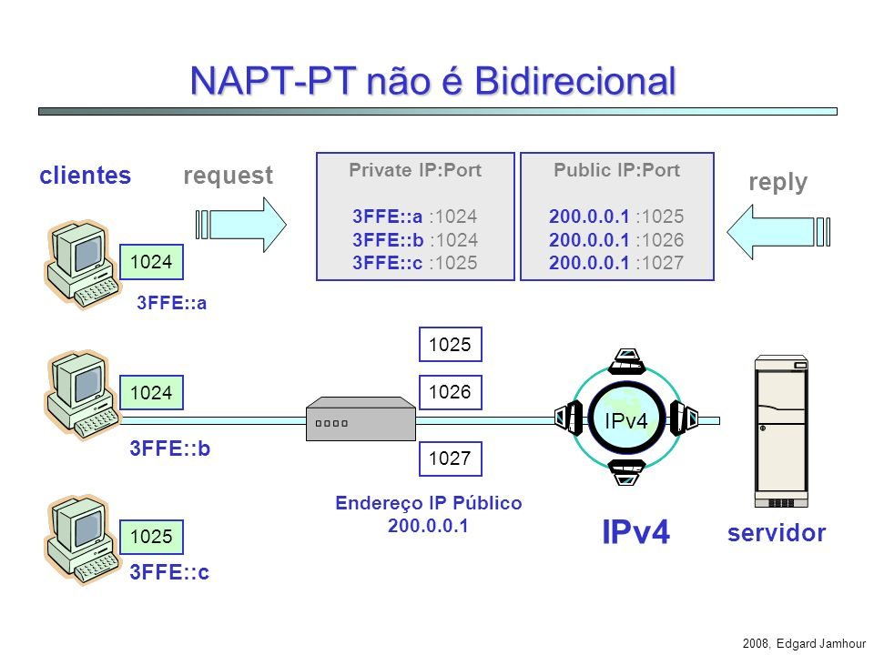 NAPT-PT não é Bidirecional